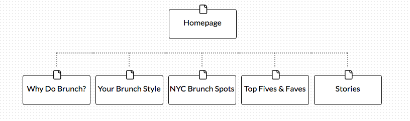TheBrunchNYC Sitemap Nav (Horizontal)
